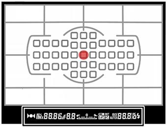Pozlama ölçüm modları, nokta (spot) ölçüm