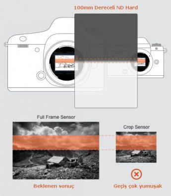 Hangi ND Filtre? Bu Lensinize ve Kameranıza bağlı desem?