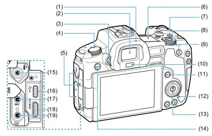 Canon EOS R Şema-1