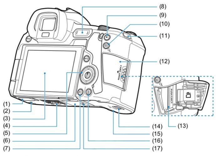 Canon EOS R Şema-2