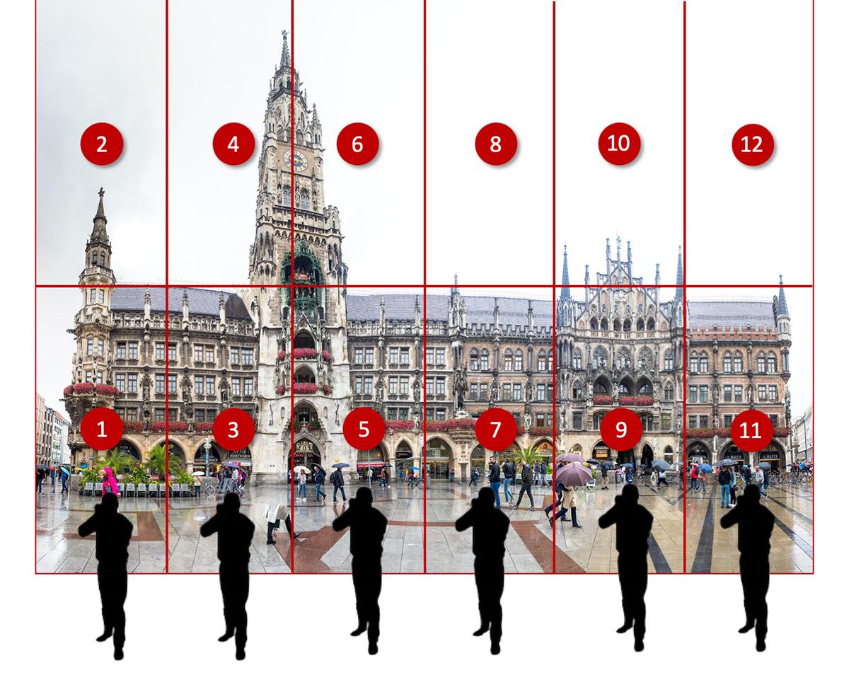 Geniş Açı Lensiniz yoksa Tele-Foto Lens Kullanın