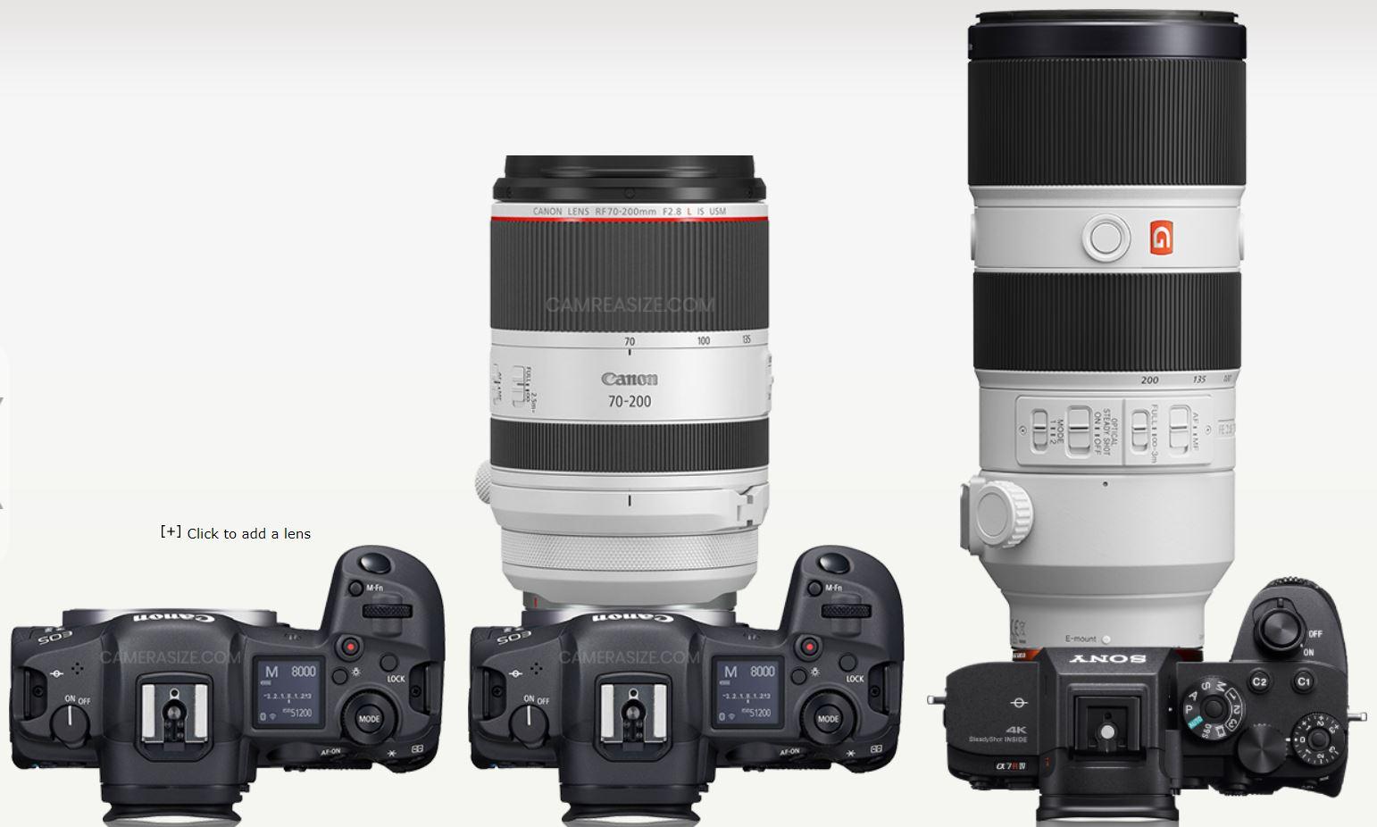 Canon RF lens ailesine yeniler geliyor